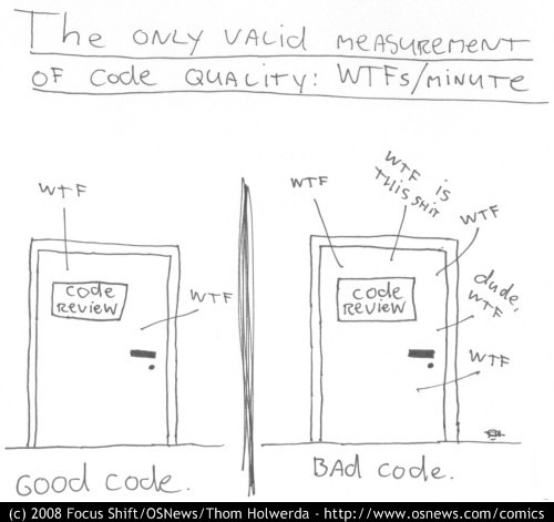 Tirinha: The only valid measurement of code quality is WTFs/Minute